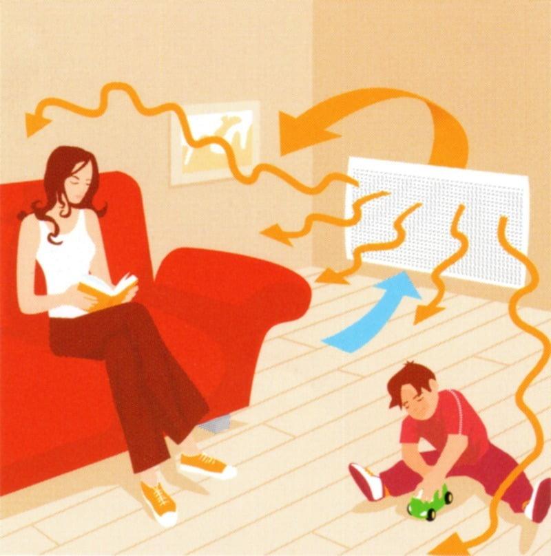 Retrouvez les diff rents types de chauffage lectrique - Differents types de chauffage ...