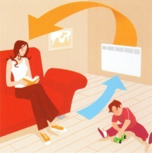diff rents types de chauffage lectrique electro cable. Black Bedroom Furniture Sets. Home Design Ideas